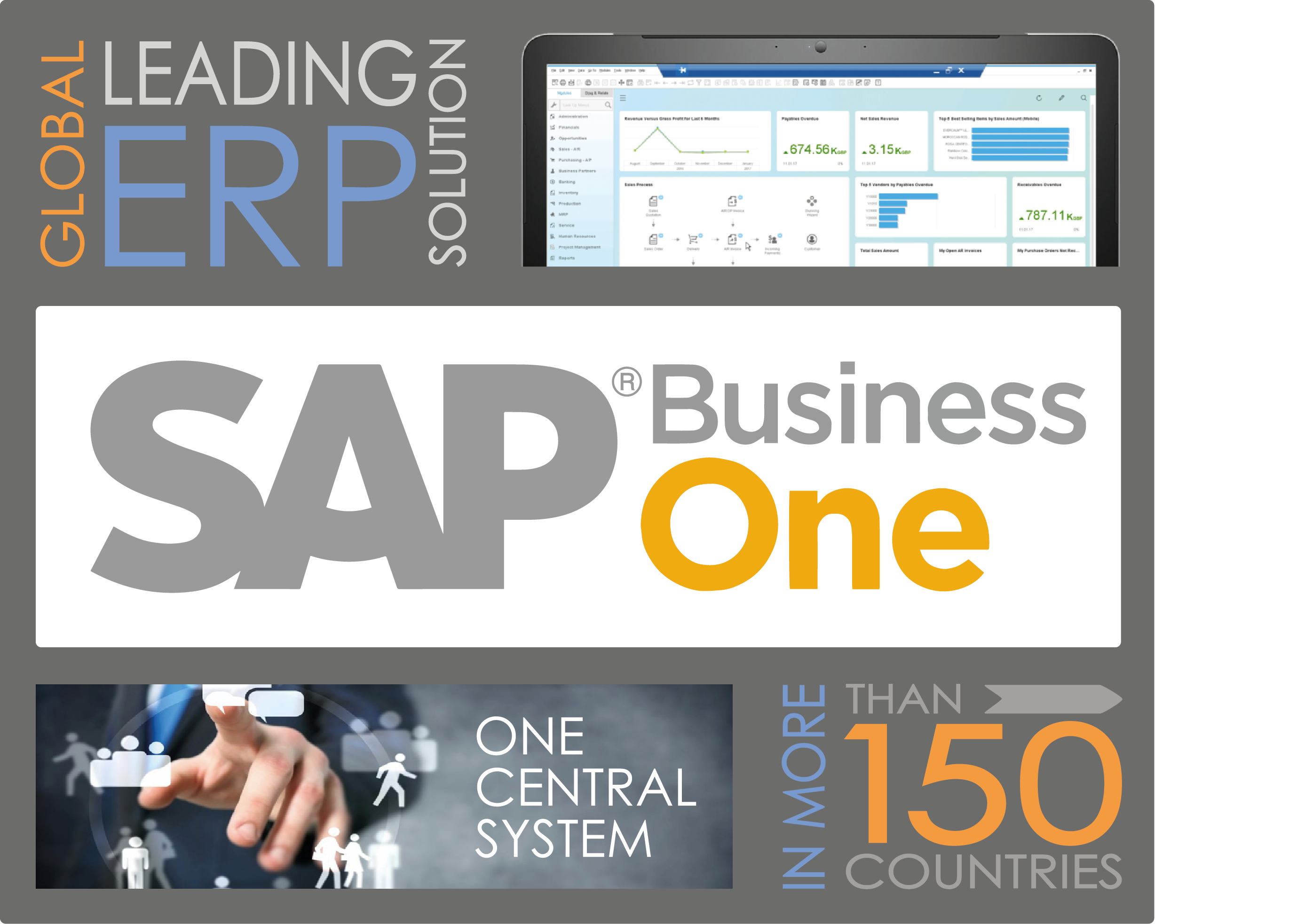 , SAP Business Solutions