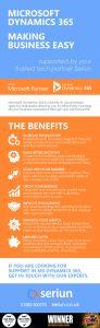 Microsoft Dynamics 365 benefits
